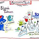 Dibujario sobre Eduardo Prádanos
